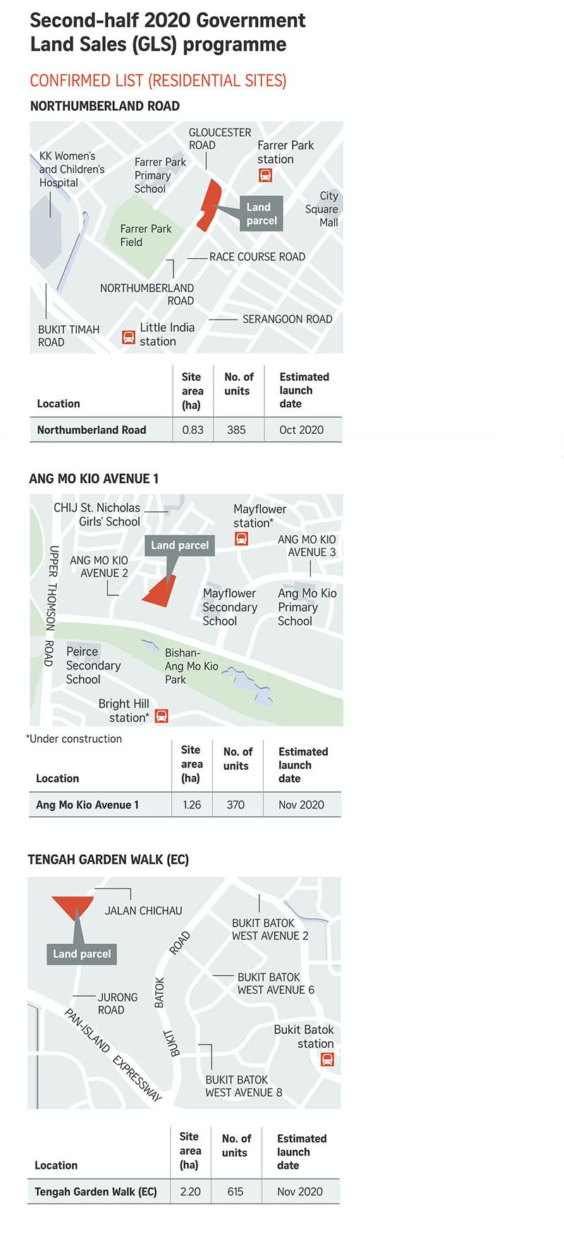 Pasir Ris 8 - News 240620 Part 3
