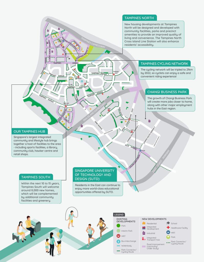 Pasir Ris 8 - Tampines URA Master Plan