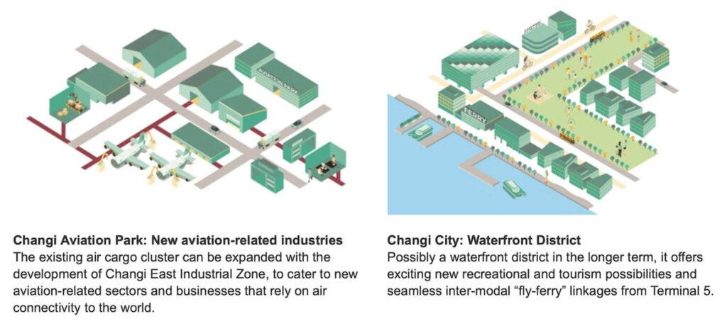 Pasir Ris 8 - Changi URA Master Plan 1